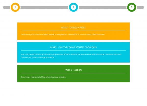 Print do passo a passo do Portal do Empreendedor. Para ler em detalhes, acesse: www.portaldoempreendedor.gov.br/