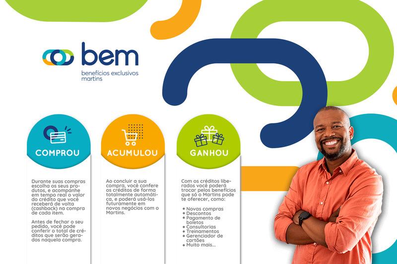 Explicação do programa de relacionamento BEM. Cores principais: azul, laranja e verde. Ao lado, homem de braços cruzados.